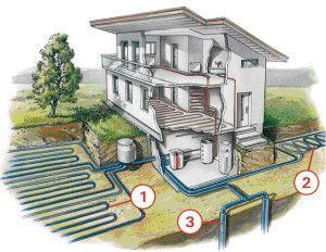 geotermalnoe-otoplenie-0